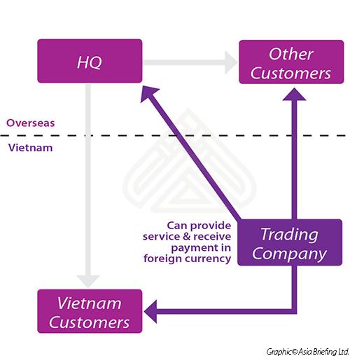 TradingVietnam.jpg